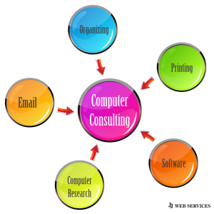 Computer Consulting Services