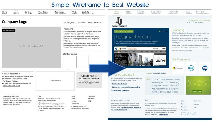 Web Design and Development Wisconsin