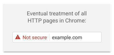 Why Not Having HTTPS is Hurting Your Business
